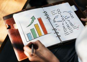 Externalisation de service et rentabilité entreprise